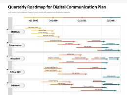 Quarterly Roadmap For Digital Communication Plan
