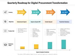 Quarterly Roadmap For Digital Procurement Transformation