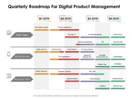Quarterly Roadmap For Digital Product Management