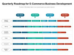 Quarterly Roadmap For E Commerce Business Development