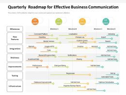 Quarterly Roadmap For Effective Business Communication