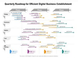 Quarterly Roadmap For Efficient Digital Business Establishment