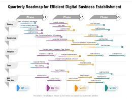 Quarterly Roadmap For Efficient Digital Business Establishment