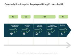 Quarterly Roadmap For Employee Hiring Process By HR