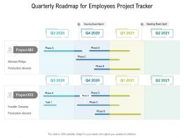 Quarterly Roadmap For Employees Project Tracker