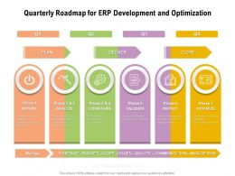 Quarterly Roadmap For ERP Development And Optimization
