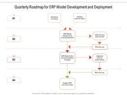 Quarterly Roadmap For ERP Model Development And Deployment