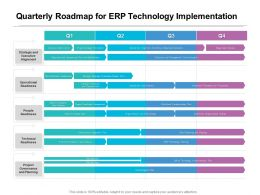 Quarterly Roadmap For ERP Technology Implementation