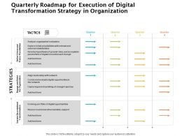 Quarterly Roadmap For Execution Of Digital Transformation Strategy In Organization