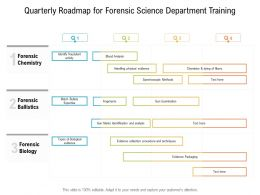 Quarterly Roadmap For Forensic Science Department Training
