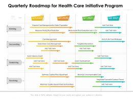 Quarterly Roadmap For Health Care Initiative Program