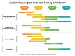 Quarterly Roadmap For Healthcare Security At Workplace