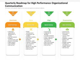 Quarterly Roadmap For High Performance Organizational Communication