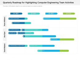Quarterly Roadmap For Highlighting Computer Engineering Team Activities
