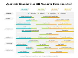 Quarterly Roadmap For HR Manager Task Execution