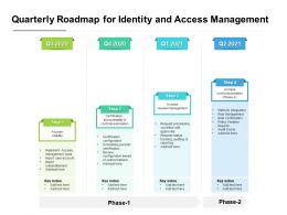 Quarterly Roadmap For Identity And Access Management