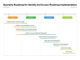 Quarterly Roadmap For Identity And Access Roadmap Implementation