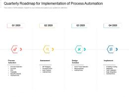 Quarterly Roadmap For Implementation Of Process Automation