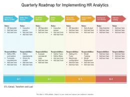 Quarterly Roadmap For Implementing HR Analytics