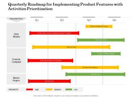 Quarterly Roadmap For Implementing Product Features With Activities Prioritization
