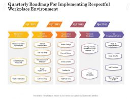Quarterly Roadmap For Implementing Respectful Workplace Environment