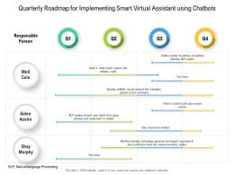 Quarterly Roadmap For Implementing Smart Virtual Assistant Using Chatbots
