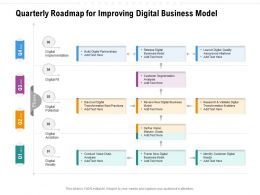 Quarterly Roadmap For Improving Digital Business Model