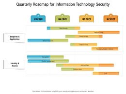 Quarterly Roadmap For Information Technology Security