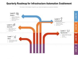 Quarterly Roadmap For Infrastructure Automation Enablement