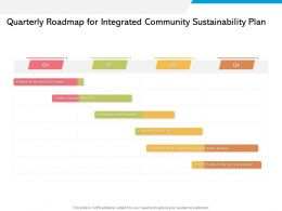 Quarterly Roadmap For Integrated Community Sustainability Plan