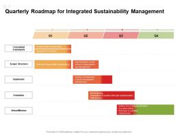 Quarterly Roadmap For Integrated Sustainability Management