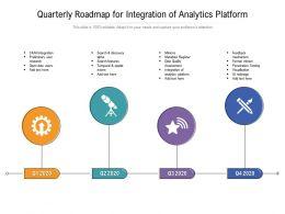Quarterly Roadmap For Integration Of Analytics Platform
