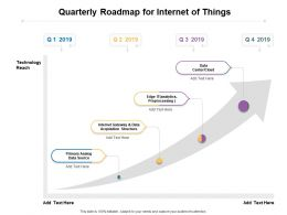 Quarterly Roadmap For Internet Of Things