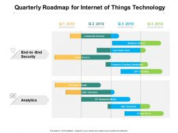 Quarterly Roadmap For Internet Of Things Technology