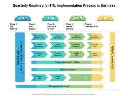 Quarterly Roadmap For ITIL Implementation Process In Business