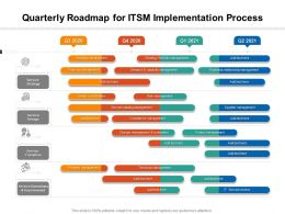 Quarterly Roadmap For ITSM Implementation Process
