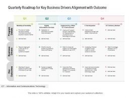 Quarterly Roadmap For Key Business Drivers Alignment With Outcome