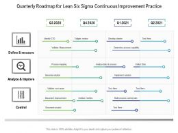 Quarterly Roadmap For Lean Six Sigma Continuous Improvement Practice