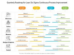 Quarterly Roadmap For Lean Six Sigma Continuous Process Improvement