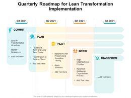 Quarterly Roadmap For Lean Transformation Implementation