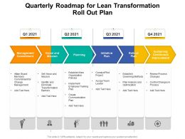 Quarterly Roadmap For Lean Transformation Roll Out Plan