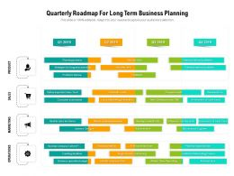 Quarterly Roadmap For Long Term Business Planning