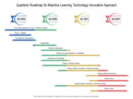 Quarterly Roadmap For Machine Learning Technology Innovation Approach