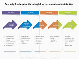 Quarterly Roadmap For Marketing Infrastructure Automation Adoption
