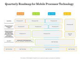 Quarterly Roadmap For Mobile Processor Technology