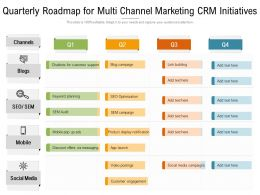 Quarterly Roadmap For Multi Channel Marketing CRM Initiatives