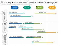 Quarterly Roadmap For Multi Channel Print Media Marketing CRM