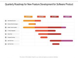 Quarterly Roadmap For New Feature Development For Software Product