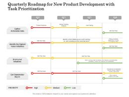Quarterly Roadmap For New Product Development With Task Prioritization