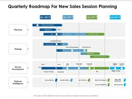 Quarterly Roadmap For New Sales Session Planning